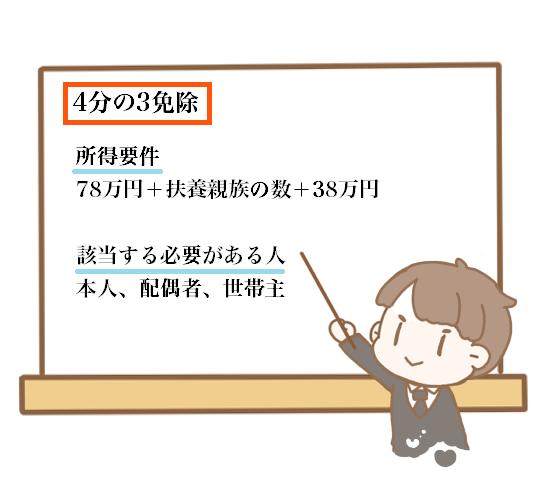 3/4免除